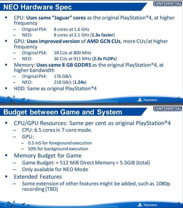 Утекшие документы PlayStation 4 Neo раскрыли технические характеристики консоли и рекомендации для разработчиков игр