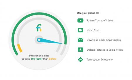 Виртуальный оператор Project Fi от Google поднимает скорость передачи данных за границей