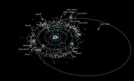 Ученые обнаружили в солнечной системе новую карликовую планету, которая удаляется от Солнца в 120 раз дальше, чем Земля