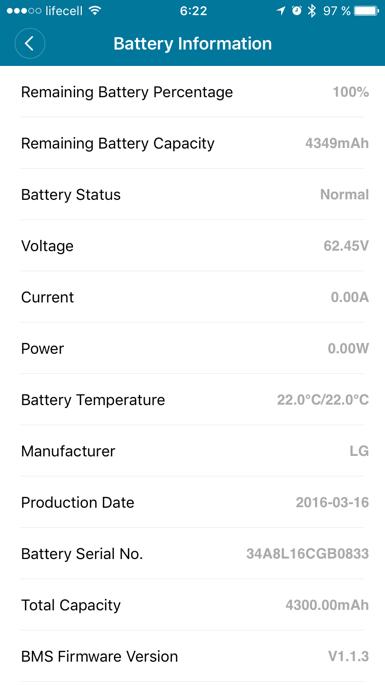 Xiaomi Ninebot Mini - транспорт будущего?