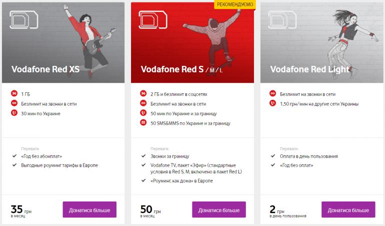 Vodafone Red 2016 New