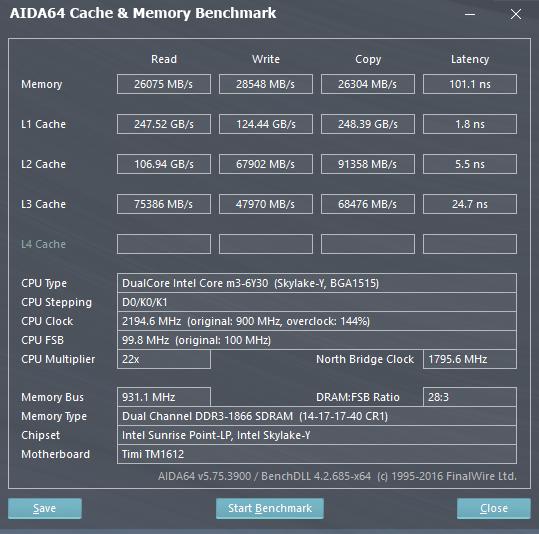 Обзор Xiaomi Mi Notebook Air 12,5
