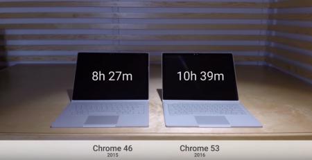 Google показала ощутимый прирост энергоэффективности новейшей версии Chrome, сравнив её с версией годичной давности