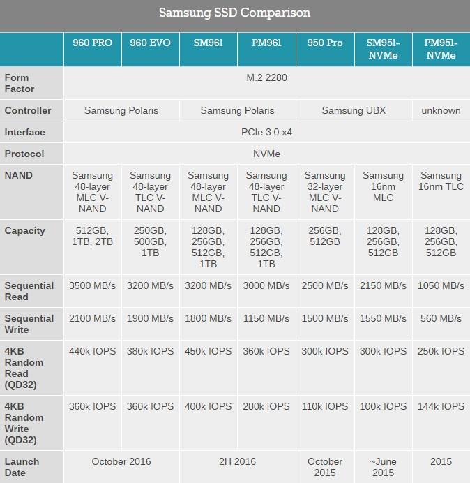 Обмен Яндекс Деньги на карту Visa/MasterCard UAH
