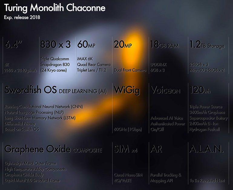Чем больше, тем лучше: Анонсирован смартфон Turing Monolith Chaconne с тремя SoC Snapdragon 830 и 18 ГБ ОЗУ