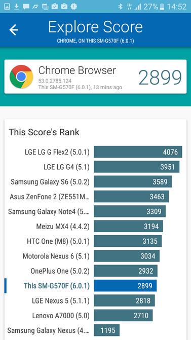 Обзор Samsung Galaxy J5 Prime (SM-G570F)