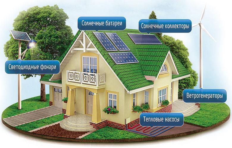 Рада хочет установить стимулирующие тарифы натепло изальтернативных источников энергии