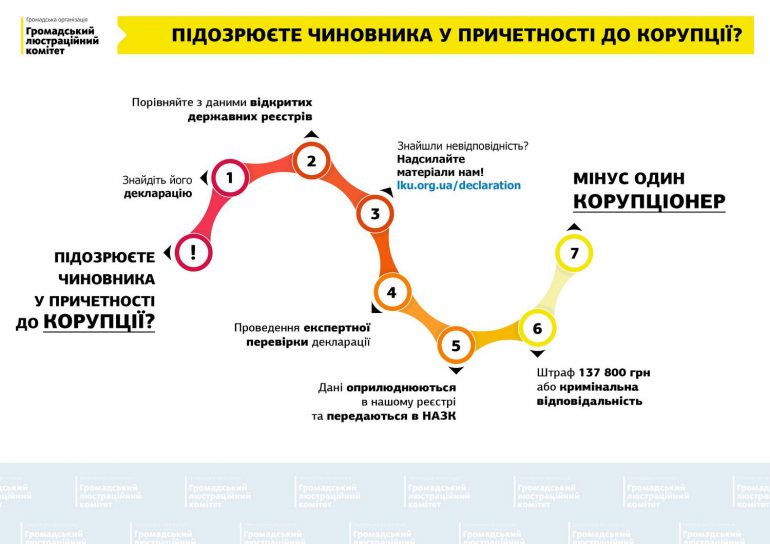 lku.org.ua 2
