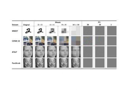 Нейронную сеть научили распознавать размытые на изображениях объекты и текст