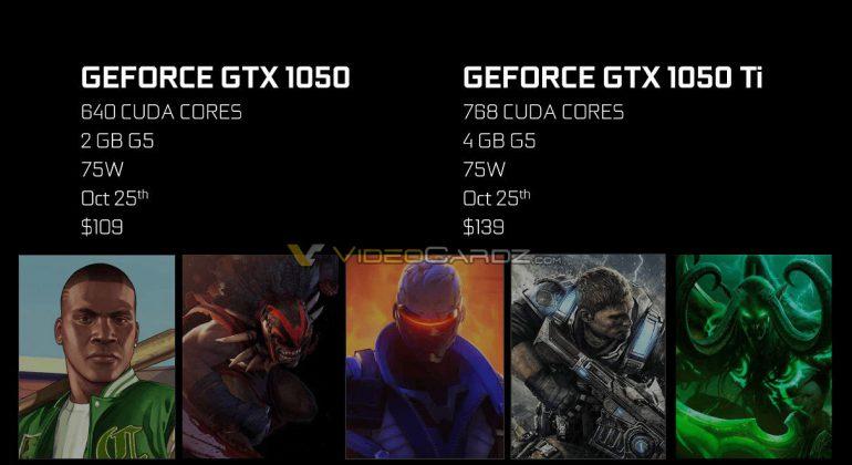 Стоимость видеокарт NVIDIA GeForce GTX 1050 и GTX 1050 Ti составит $110 и $140 соответственно