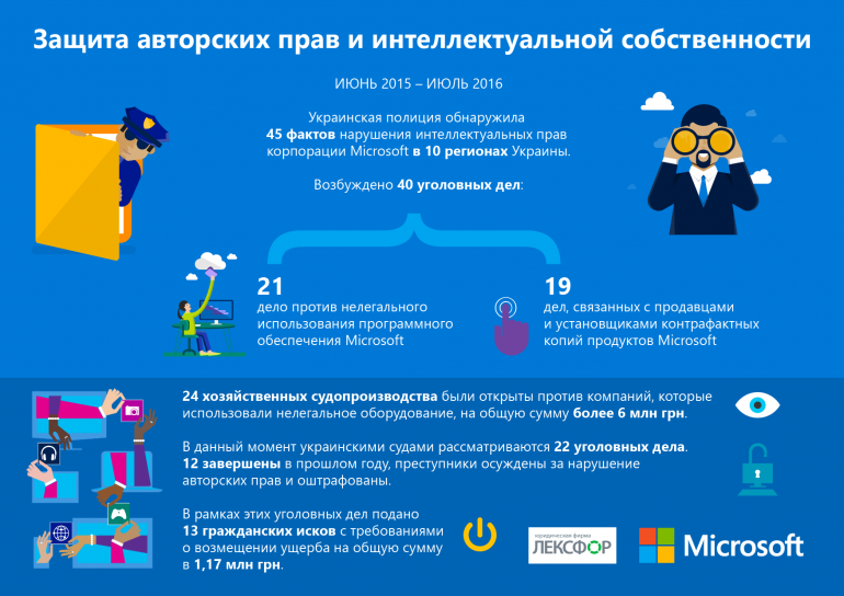 enforcement-highlights-inforgraphics_rus