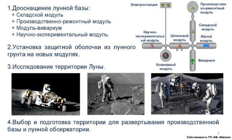 КБ «Южное» работает над проектом самодостаточных баз на Луне