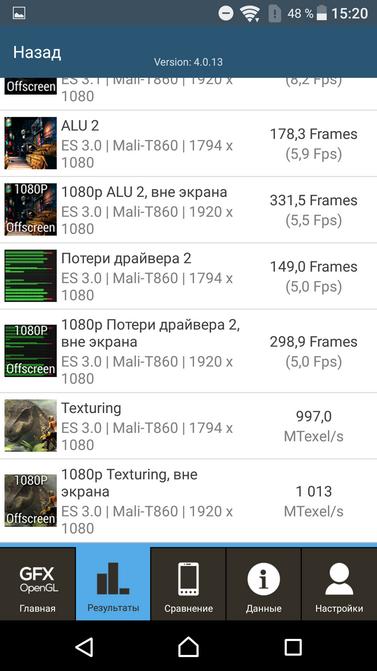 Обзор Xperia XA Ultra