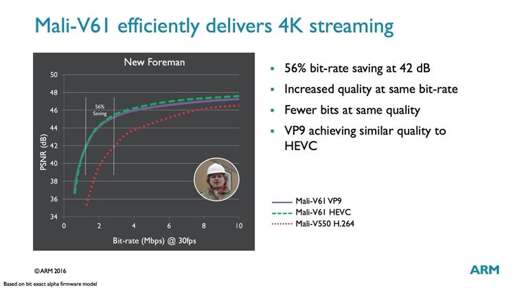 ARM выпустила графику для виртуальной реальности