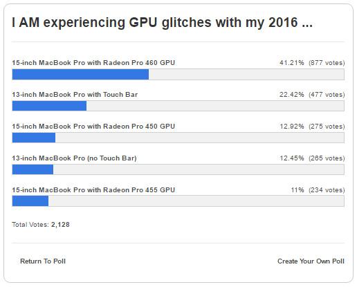 Некоторые владельцы новых MacBook Pro жалуются на проблемы в работе графической подсистемы