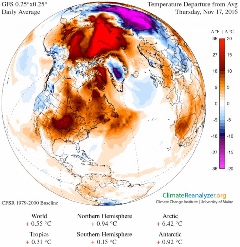 temperaturearctic