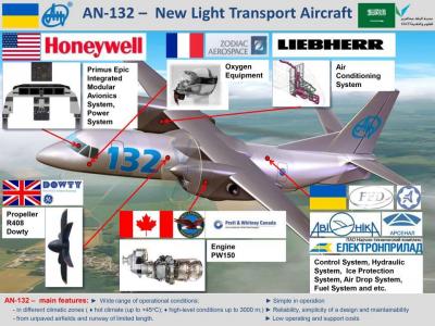ГП «Антонов»: В базовой комплектации Ан-132 будет стоить $30-40 млн, при этом дополнительное оборудование может превышать стоимость самого самолета