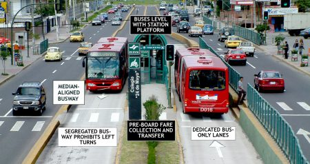 «Сначала BRT, а метро потом»: КГГА решила заменить метро на Троещину выделенным «скоростным коридором» для общественного транспорта стоимостью 3 млрд грн