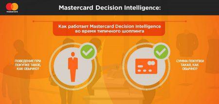 Mastercard запустил искусственный интеллект Decision Intelligence, который в реальном времени выявляет мошенничество с платежными картами