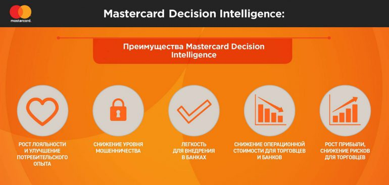 mc_decision_intelligence_infographic_ru_page_2
