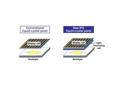 Panasonic улучшила LCD технологию, повысив контрастность и насыщенность чёрного цвета до уровня OLED