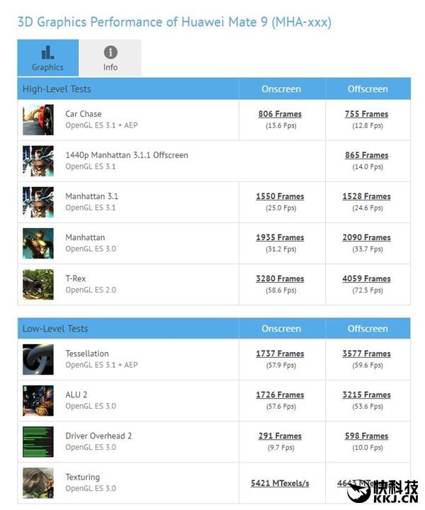 Процессор Qualcomm Snapdragon 835 установил новый рекорд в ПО AnTuTu, набрав более 181 тыс. баллов