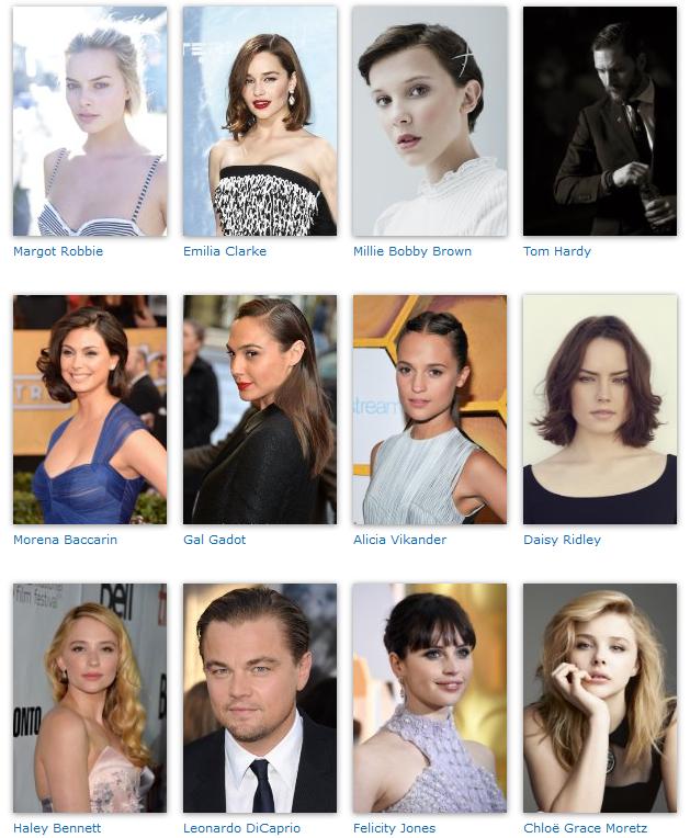 top-actors-of-2016