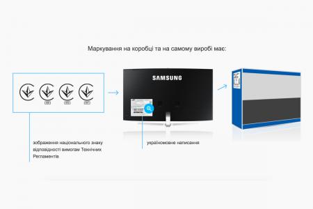 Samsung запустил сайт, который поможет покупателям выбрать официальный телевизор