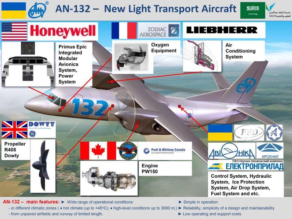 Комплектующие для нового украинского самолета