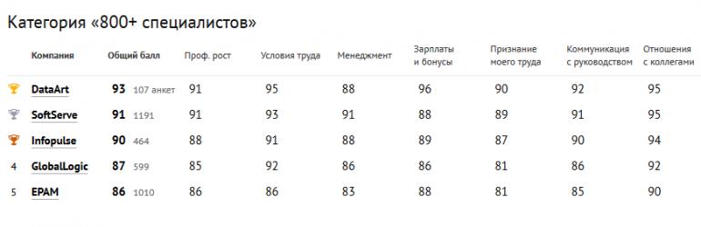 ratings-2016-summary-4
