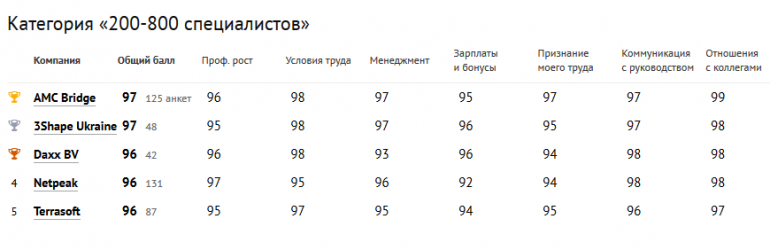 ratings-2016-summary-5
