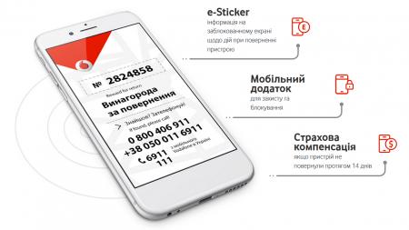 Vodafone Украина запустил услугу Vodafone Safety, которая позволит вернуть владельцу утерянный смартфон или компенсировать часть его стоимости