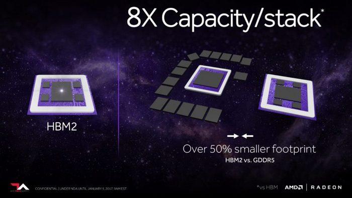 CES 2017: AMD раскрыла детали графических процессоров Vega