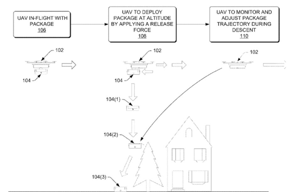 Посылка спарашютом: Amazon запатентовал новый способ доставки