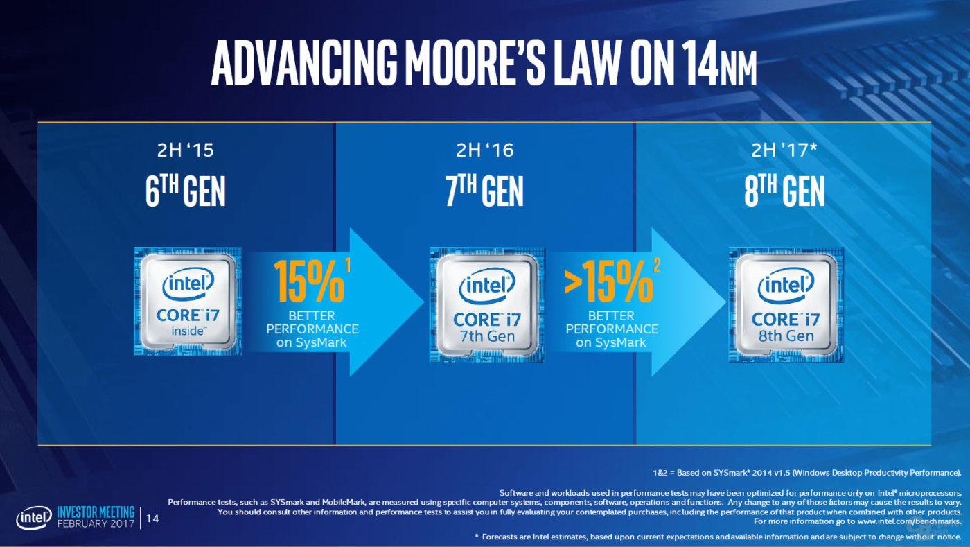 Intel выпустит чипы Core восьмого поколения сувеличенной производительностью
