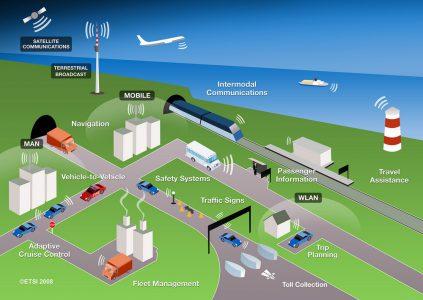 В Киеве хотят создать интеллектуальную транспортную систему (ИТС), представители КГГА уже обратились к мобильным операторам и службам такси за информацией о пробках для анализа