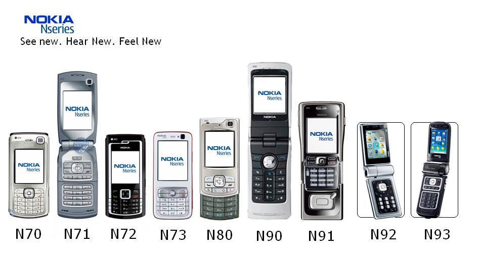 Нокиа возвращает мобильные телефоны легендарной N-serises— Назад вбудущее