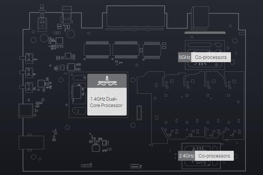 Экспресс-обзор маршрутизатора TP-Link Archer C3150