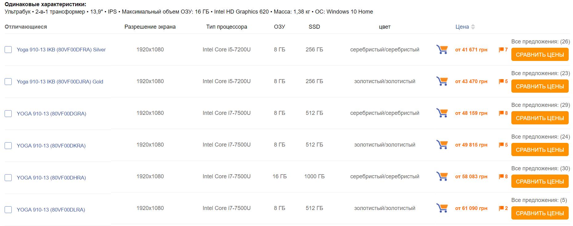 Обзор Lenovo Yoga 910: много хорошего