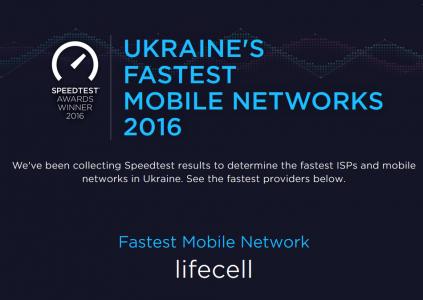 Speedtest Awards 2016: самый быстрый мобильный интернет в Украине в сети lifecell, на втором месте Киевстар, на третьем — Vodafone