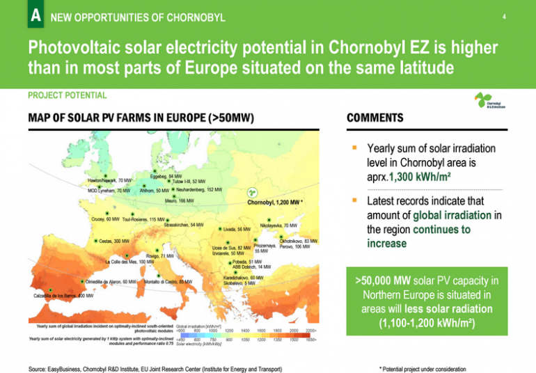 Заявки на строительство солнечных станций в зоне ЧАЭС подало уже 44 компании, к 2020 году Украина планирует довести долю альтернативной энергетики до 11%