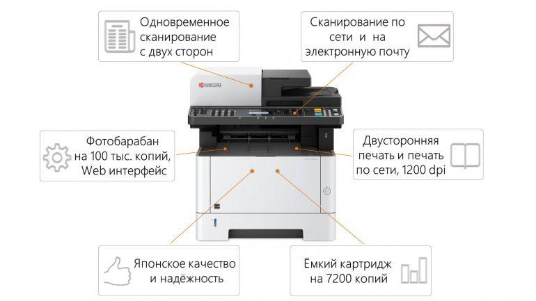 Kyocera M2040DN – лазерное мфу для офиса