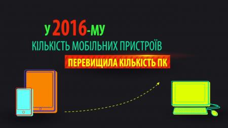 Агентство LEAD9 представило итоги использования смартфонов в Украине в 2016 году в формате видеоинфографики «Smart Ukrainians»