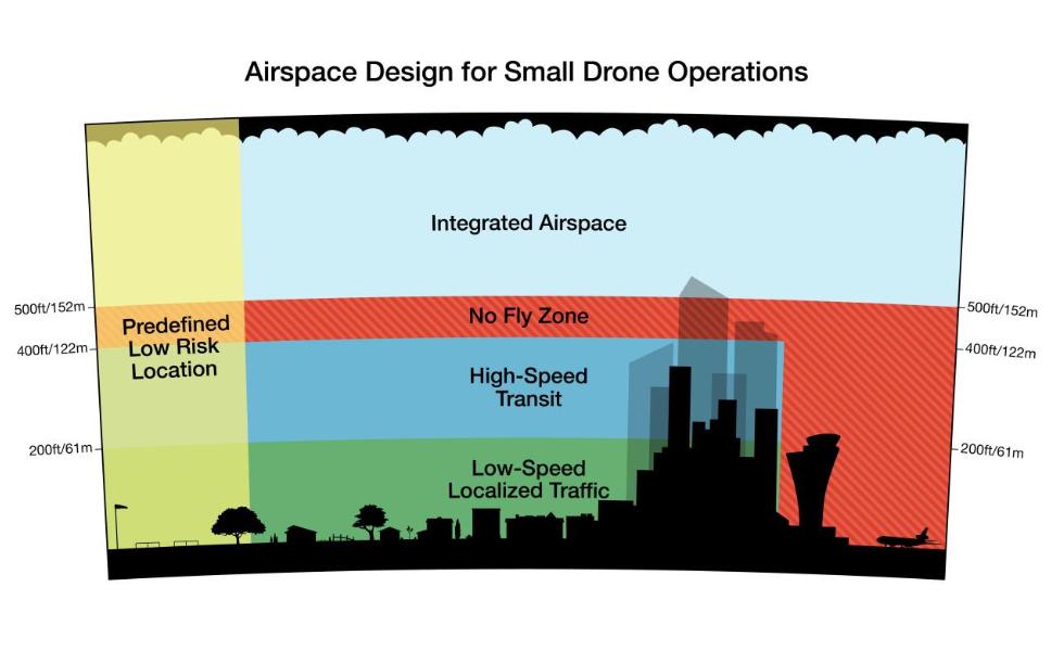 Компания Amazon впервый раз доставила продукт при помощи дрона без вмешательства людей