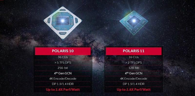 Анонс видеокарт AMD Radeon RX 500 перенесен на середину апреля