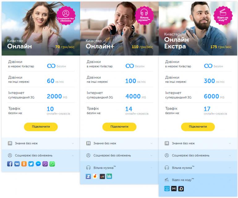 Київстар подвоїв кількість передплаченого трафіку в початковому тариф «Онлайн» і запропонував акційні мегабайти для всієї тарифної лінійки