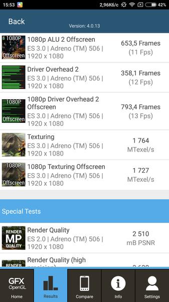 Обзор Xiaomi Redmi Note 4X: работа над ошибками