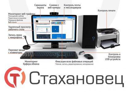 СБУ: Более 300 украинских компаний используют шпионское ПО «Стахановец», которое позволяет удаленно контролировать их работу ФСБ России