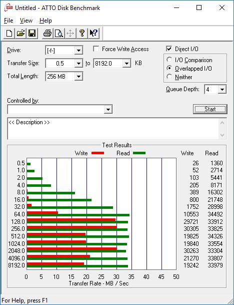 Kingston DataTraveler Ultimate GT: места хватит для любых задач