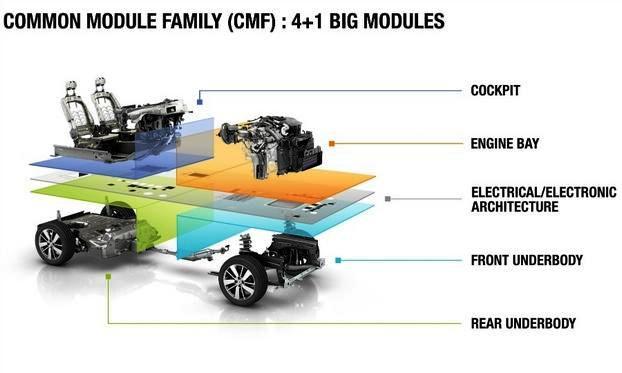 Выясняем, достоин ли Renault Megane титула «Автомобиль года»